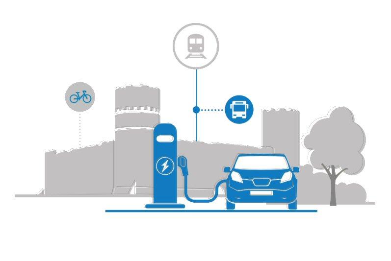 Konsultacje społeczne Strategii Rozwoju Elektromobilności